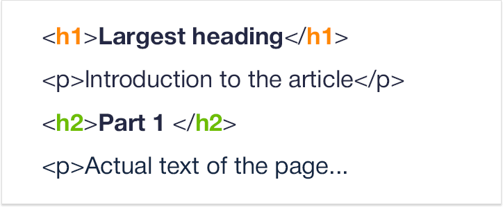 H Başlık Etiketi