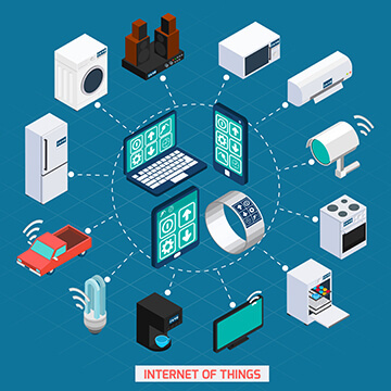 Nesnelerin Interneti (IOT) ve Digital Signage